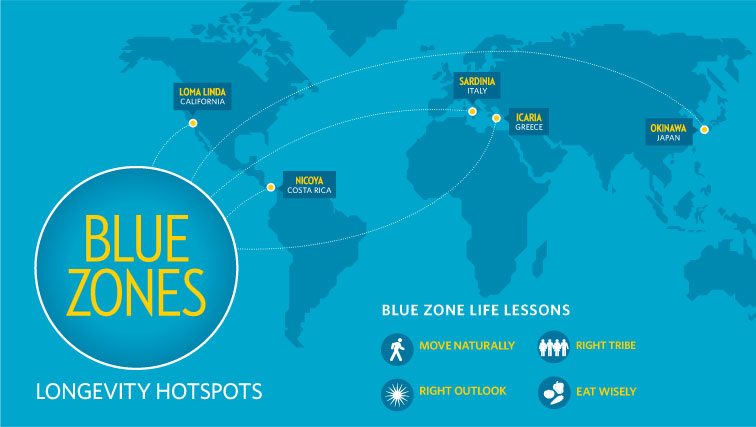 The Blue Zones / Longevity hotspots